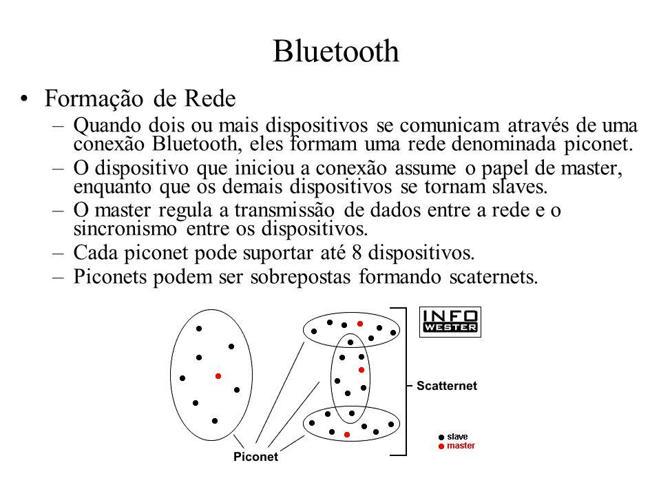 Bluetooth Formação de Rede