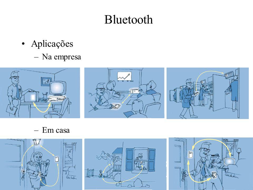 Bluetooth Aplicações Na empresa Em casa