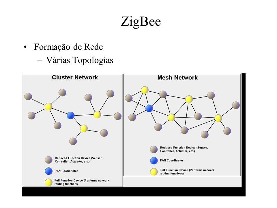 ZigBee Formação de Rede Várias Topologias