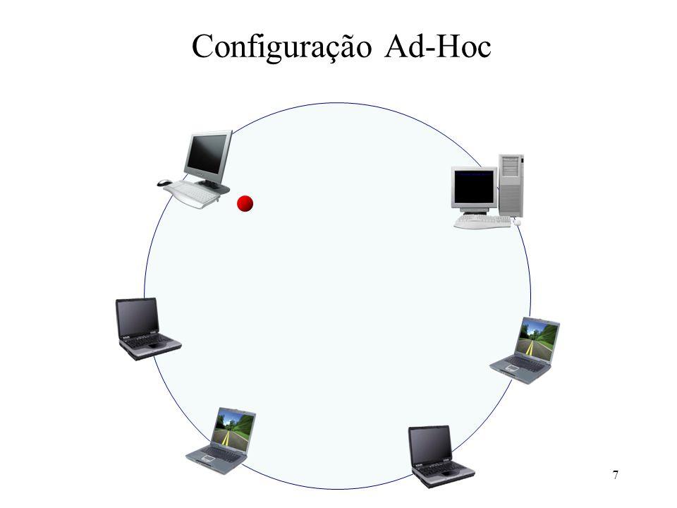 Configuração Ad-Hoc