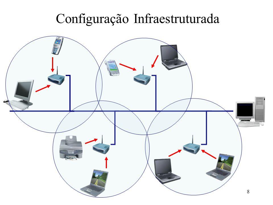 Configuração Infraestruturada