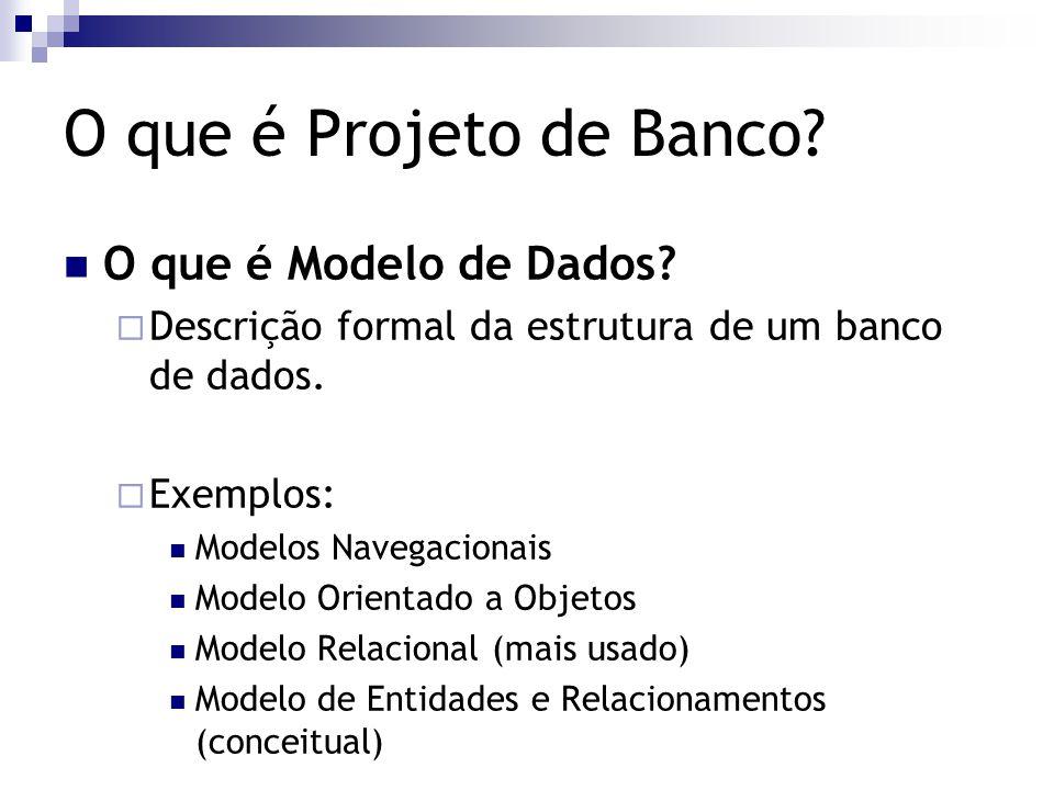 O que é Projeto de Banco O que é Modelo de Dados