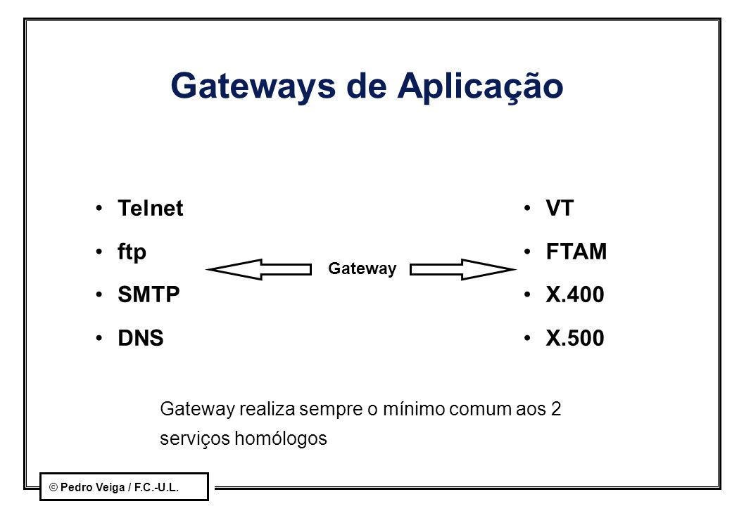 Gateways de Aplicação Telnet ftp SMTP DNS VT FTAM X.400 X.500