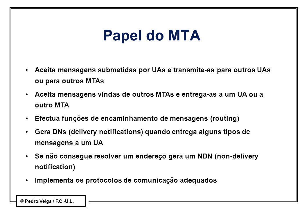 Papel do MTA Aceita mensagens submetidas por UAs e transmite-as para outros UAs ou para outros MTAs.