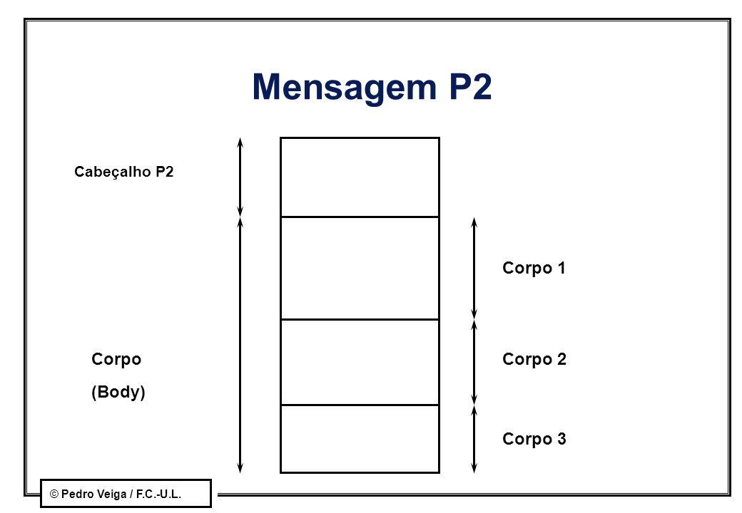 Mensagem P2 Cabeçalho P2 Corpo 1 Corpo (Body) Corpo 2 Corpo 3