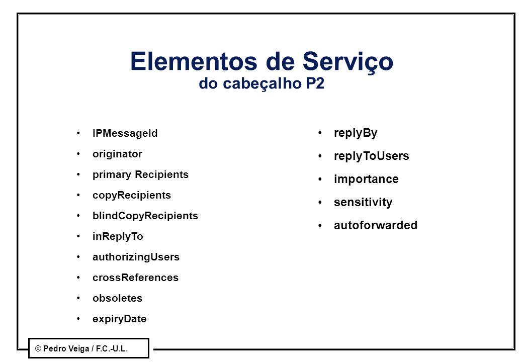 Elementos de Serviço do cabeçalho P2