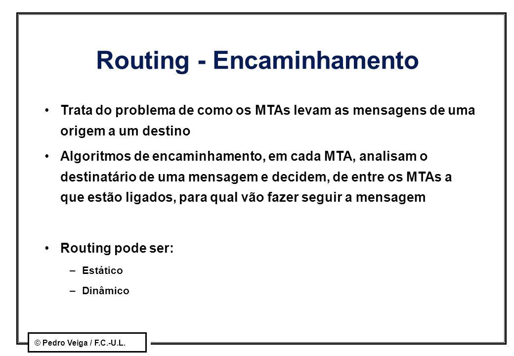 Routing - Encaminhamento