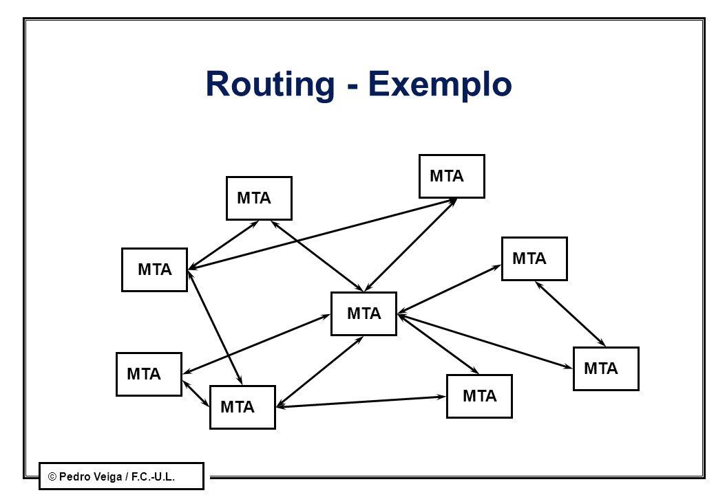 Routing - Exemplo MTA MTA MTA MTA MTA MTA MTA MTA MTA