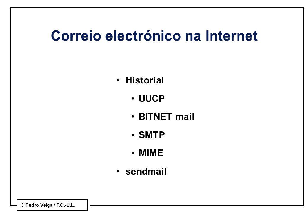 Correio electrónico na Internet