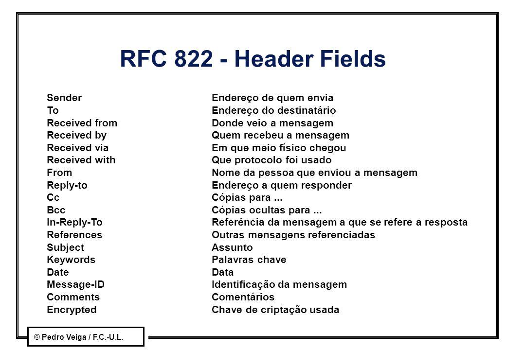 RFC 822 - Header Fields Sender Endereço de quem envia