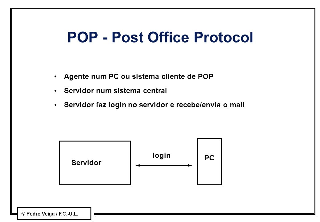 POP - Post Office Protocol