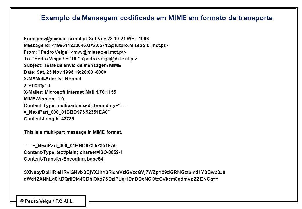 Exemplo de Mensagem codificada em MIME em formato de transporte