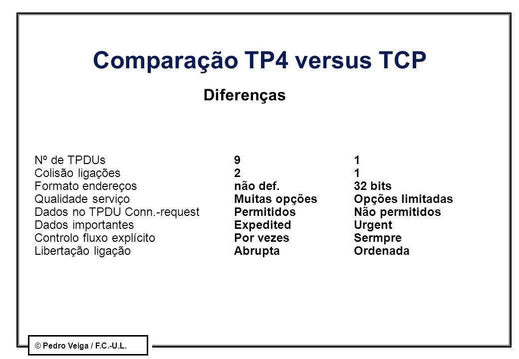 Comparação TP4 versus TCP
