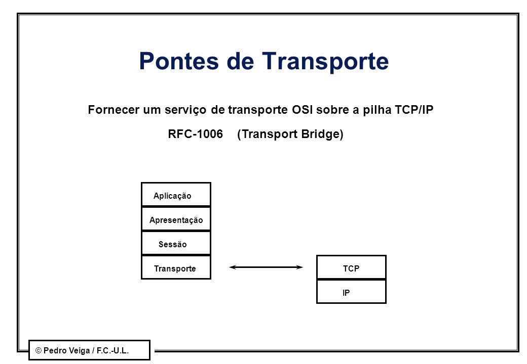 Pontes de Transporte Fornecer um serviço de transporte OSI sobre a pilha TCP/IP. RFC-1006 (Transport Bridge)