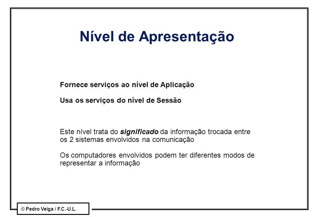Nível de Apresentação Fornece serviços ao nível de Aplicação