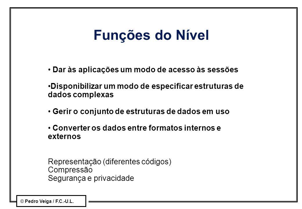 Funções do Nível Dar às aplicações um modo de acesso às sessões