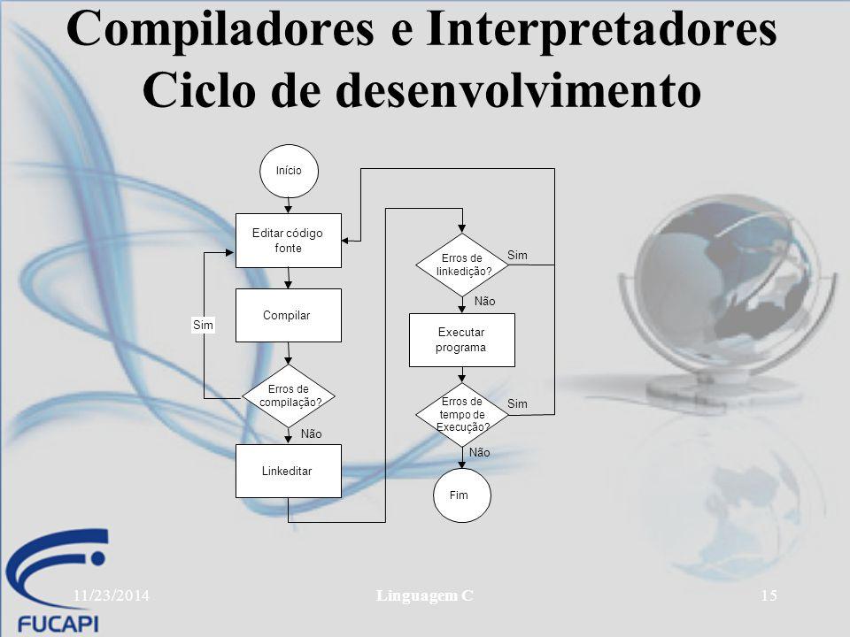 Compiladores e Interpretadores Ciclo de desenvolvimento