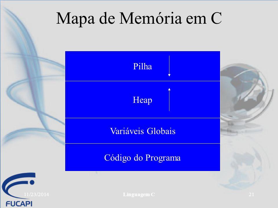 Mapa de Memória em C Pilha Heap Variáveis Globais Código do Programa