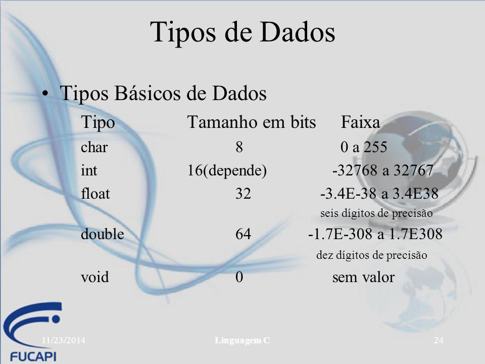 Tipos de Dados Tipos Básicos de Dados Tipo Tamanho em bits Faixa