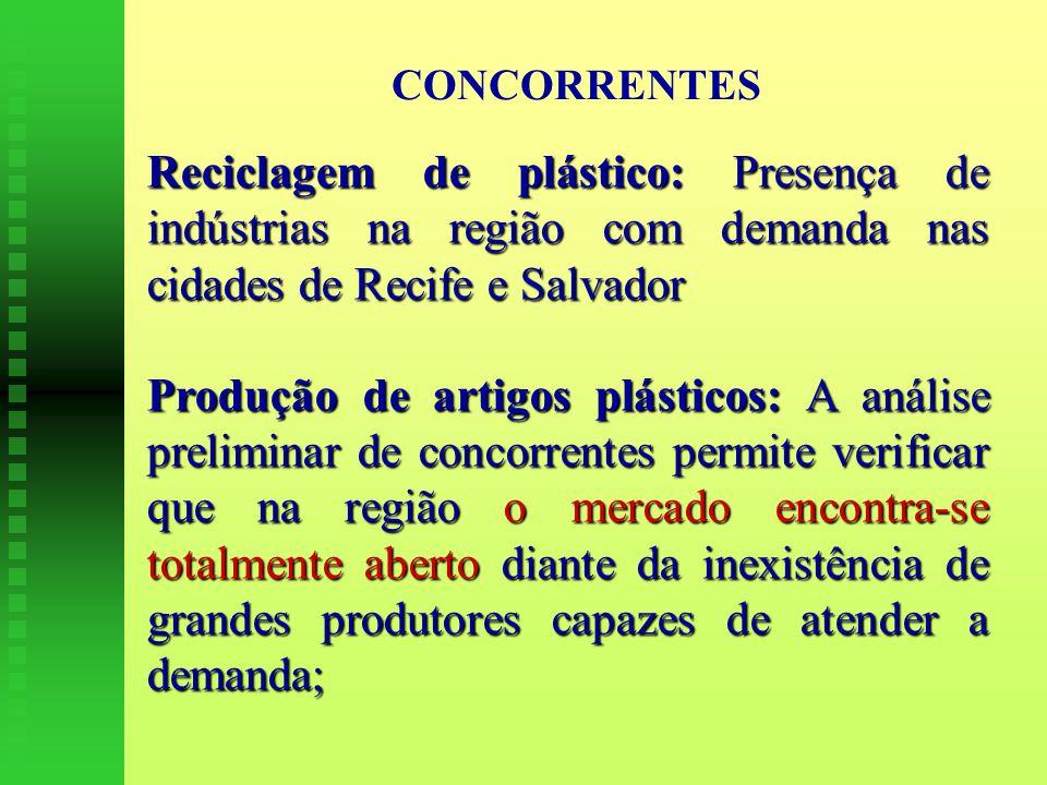 CONCORRENTES Reciclagem de plástico: Presença de indústrias na região com demanda nas cidades de Recife e Salvador.