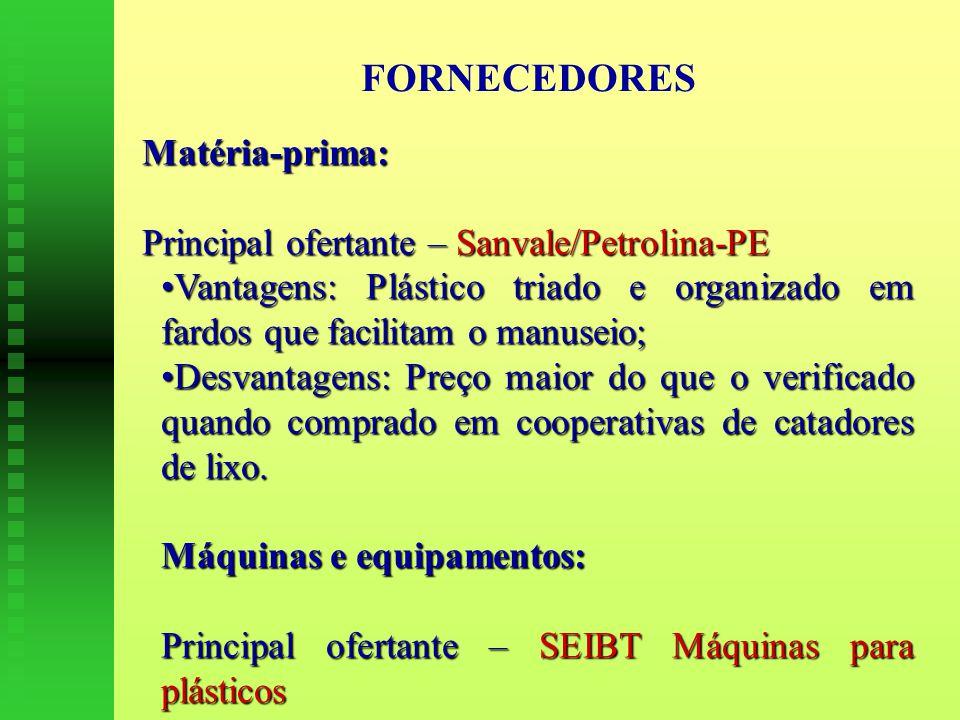 FORNECEDORES Matéria-prima: Principal ofertante – Sanvale/Petrolina-PE