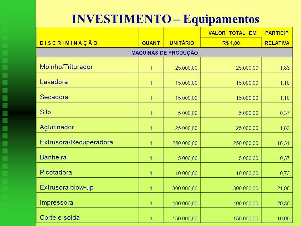INVESTIMENTO – Equipamentos