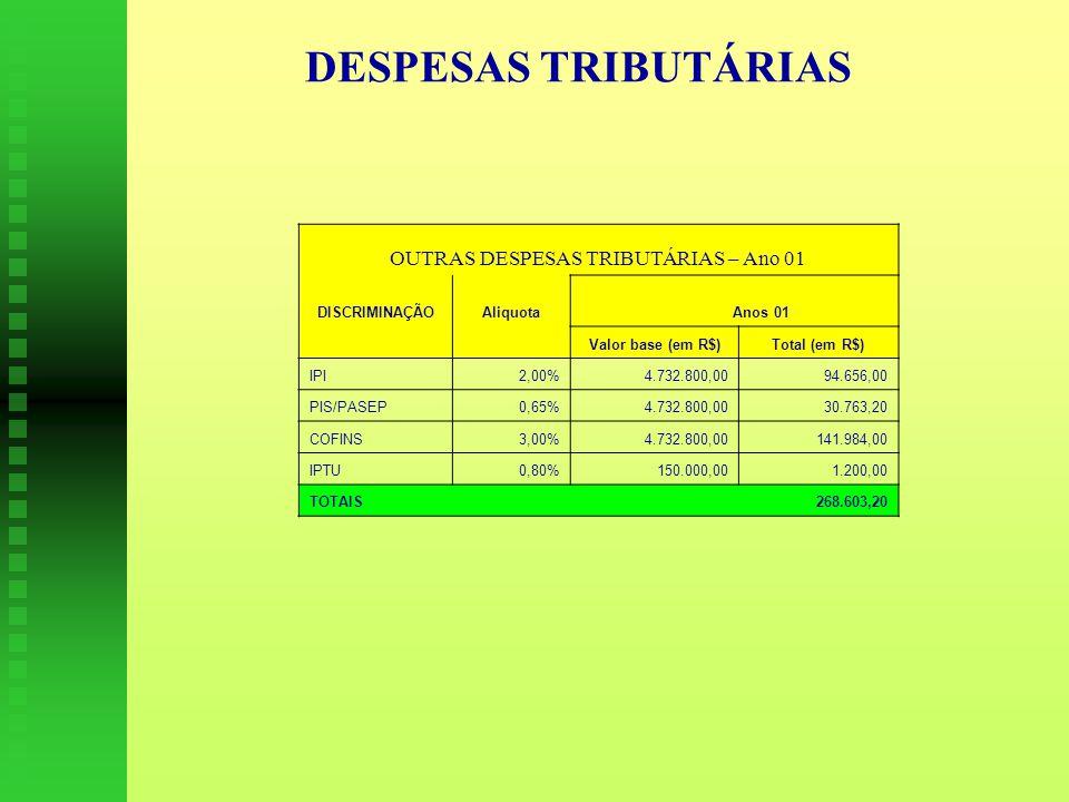 OUTRAS DESPESAS TRIBUTÁRIAS – Ano 01
