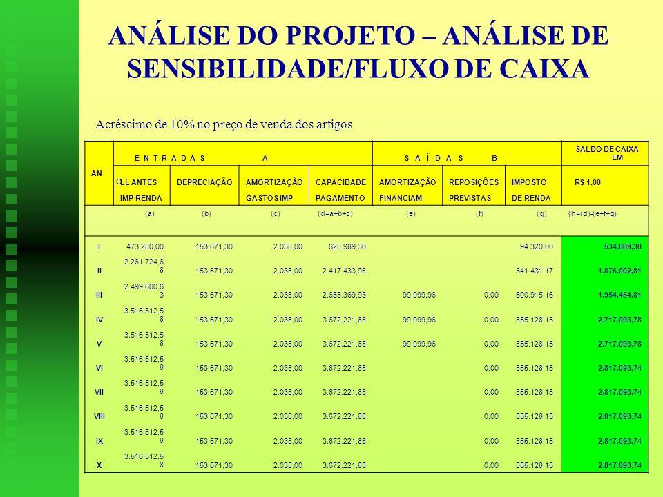 ANÁLISE DO PROJETO – ANÁLISE DE SENSIBILIDADE/FLUXO DE CAIXA