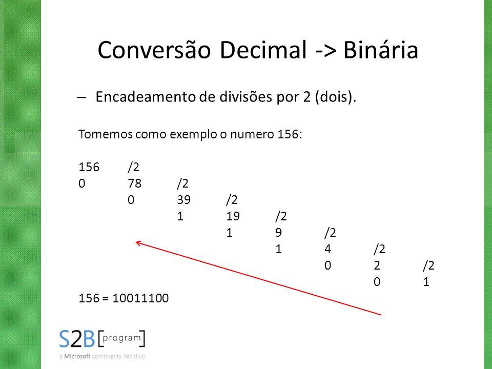 Conversão Decimal -> Binária