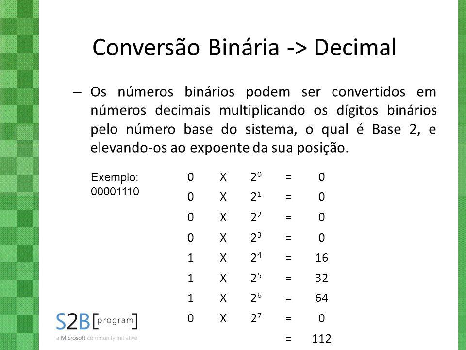 Conversão Binária -> Decimal