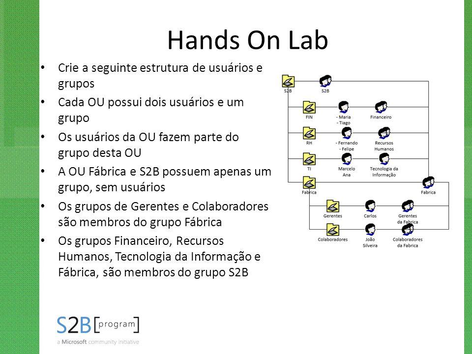 Hands On Lab Crie a seguinte estrutura de usuários e grupos