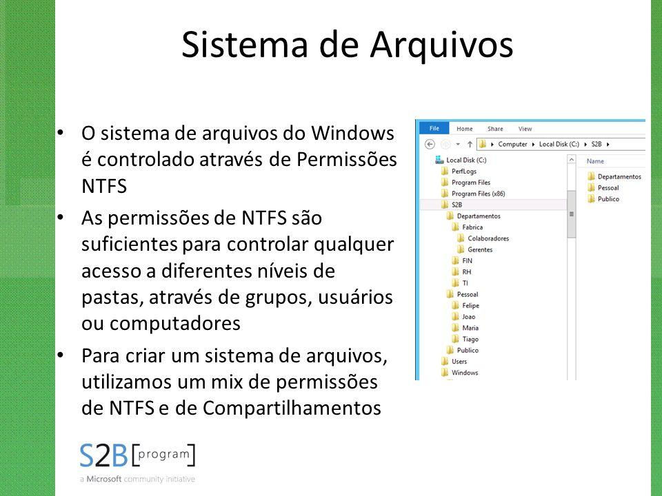Sistema de Arquivos O sistema de arquivos do Windows é controlado através de Permissões NTFS.