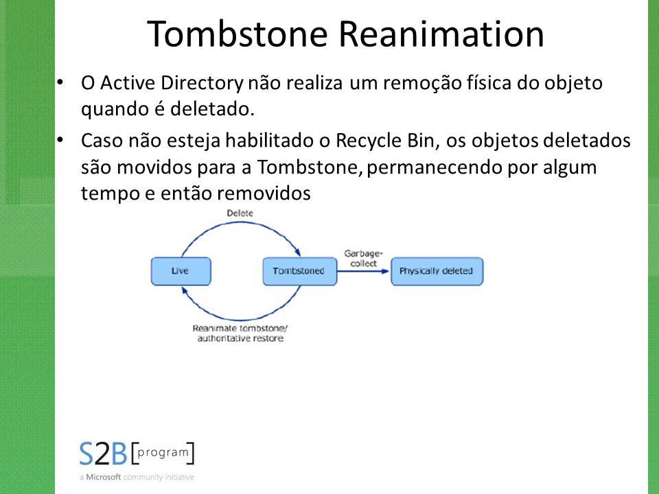 Tombstone Reanimation