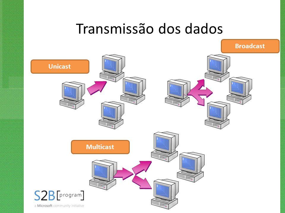 Transmissão dos dados Broadcast Unicast Multicast
