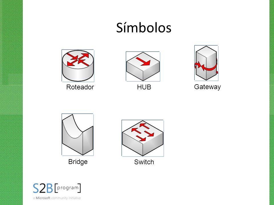 Símbolos Roteador HUB Gateway Bridge Switch