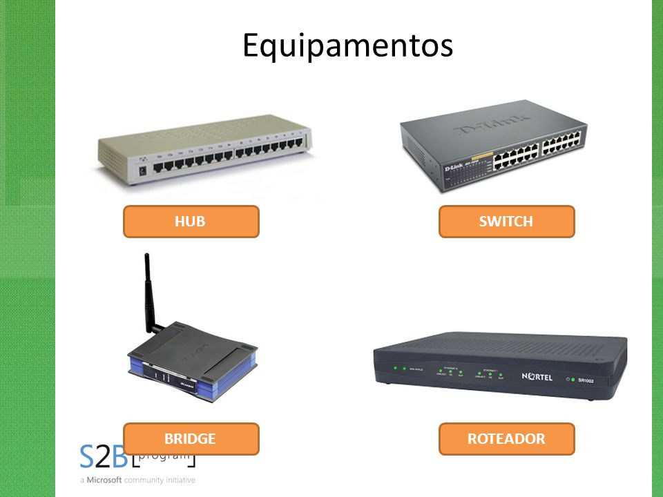 Equipamentos HUB SWITCH BRIDGE ROTEADOR