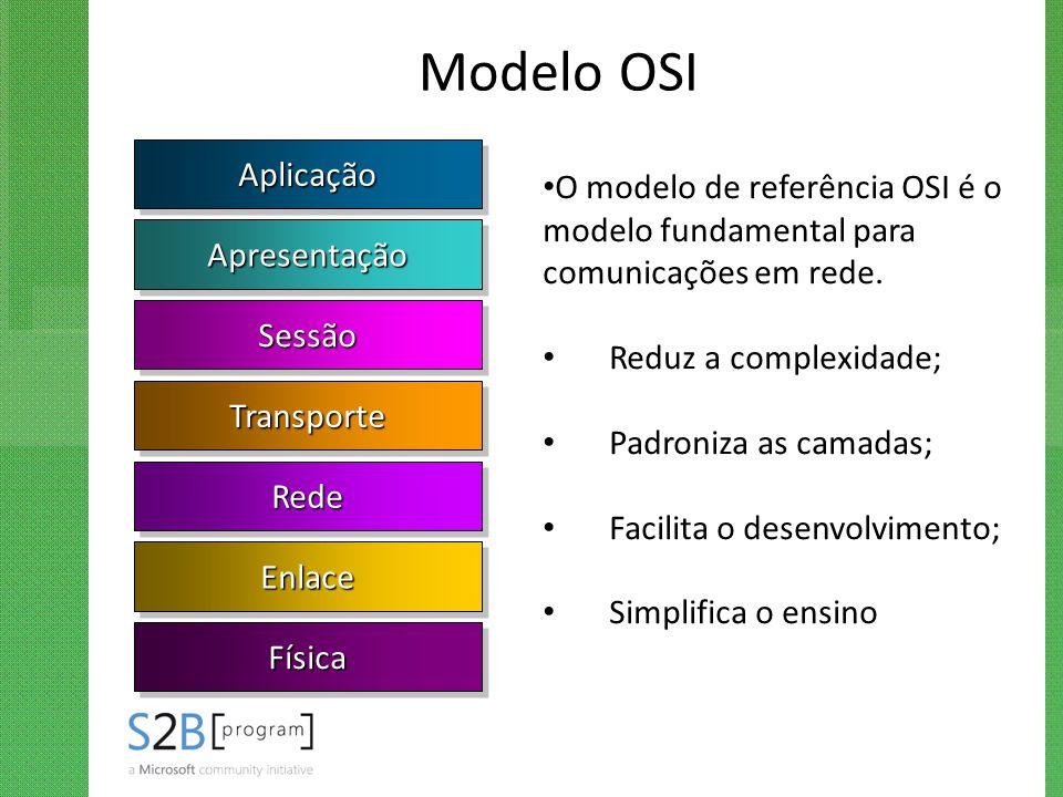 Modelo OSI O modelo de referência OSI é o modelo fundamental para comunicações em rede. Reduz a complexidade;