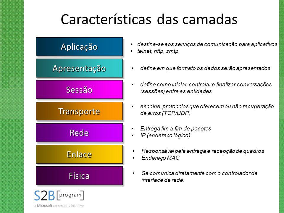 Características das camadas