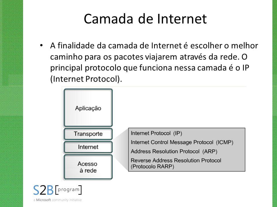 Camada de Internet