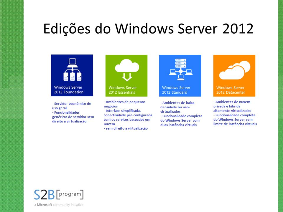 Edições do Windows Server 2012