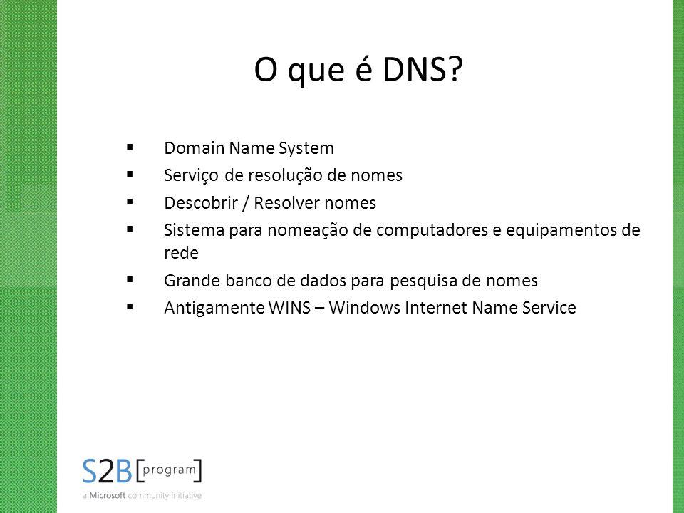 O que é DNS Domain Name System Serviço de resolução de nomes