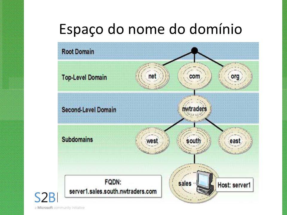 Espaço do nome do domínio