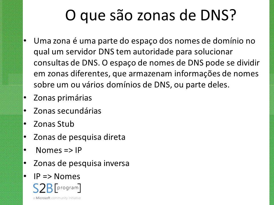 O que são zonas de DNS