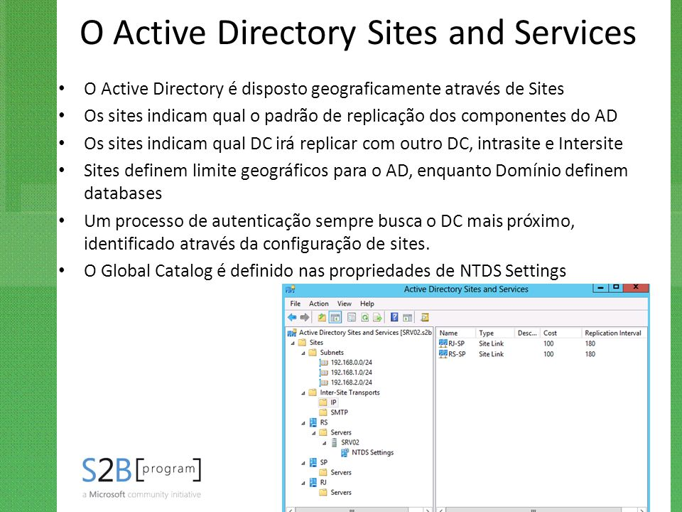 O Active Directory Sites and Services