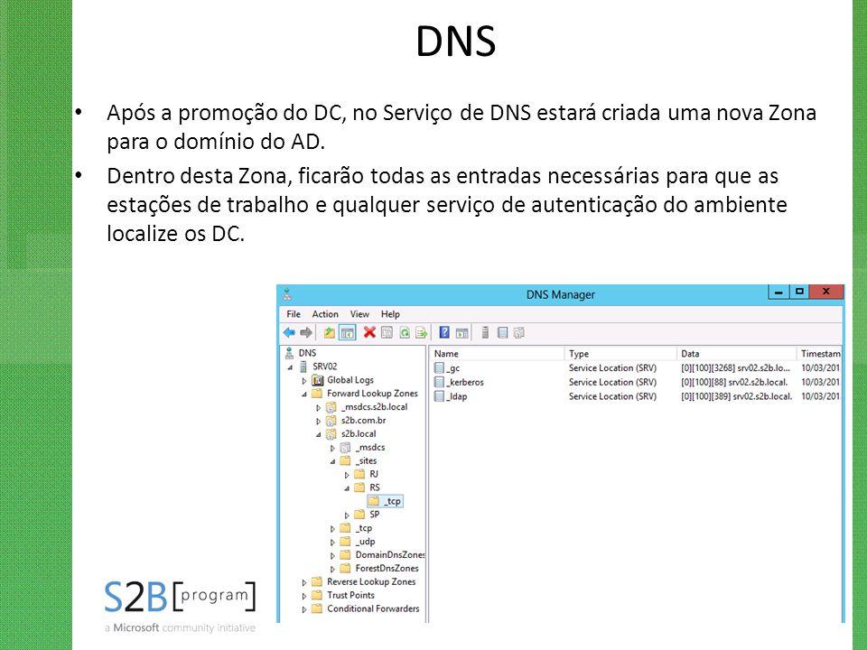 DNS Após a promoção do DC, no Serviço de DNS estará criada uma nova Zona para o domínio do AD.