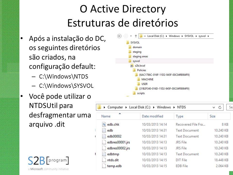 O Active Directory Estruturas de diretórios