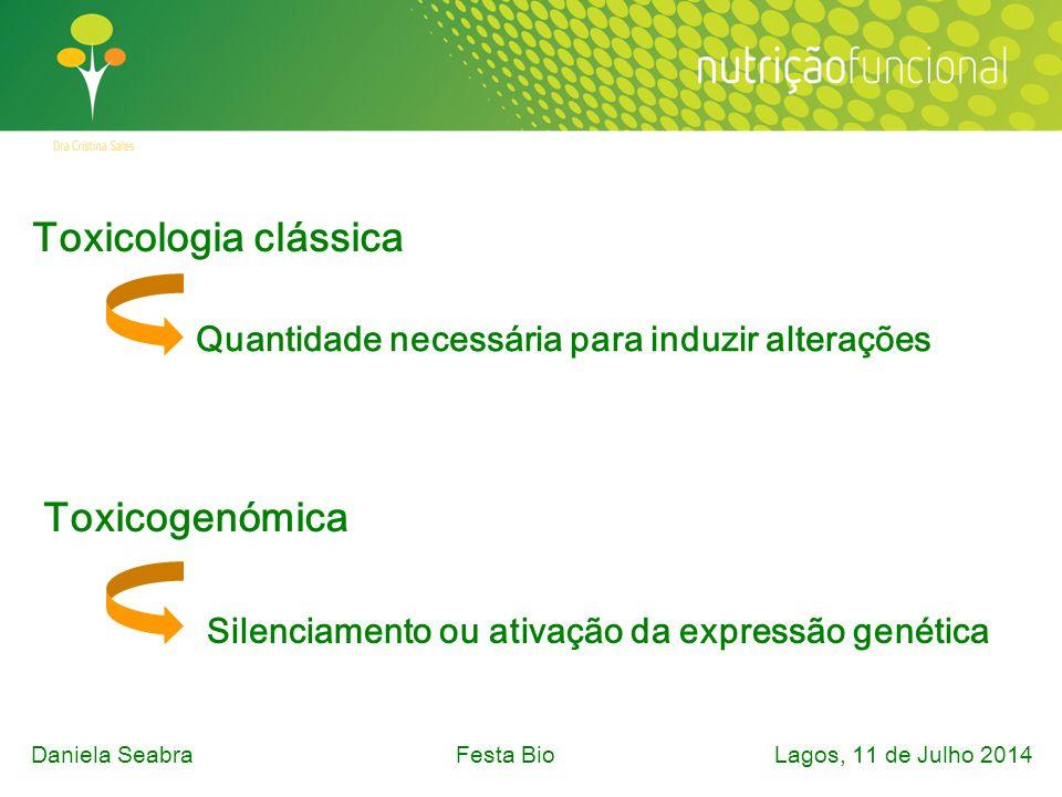 Toxicologia clássica Toxicogenómica