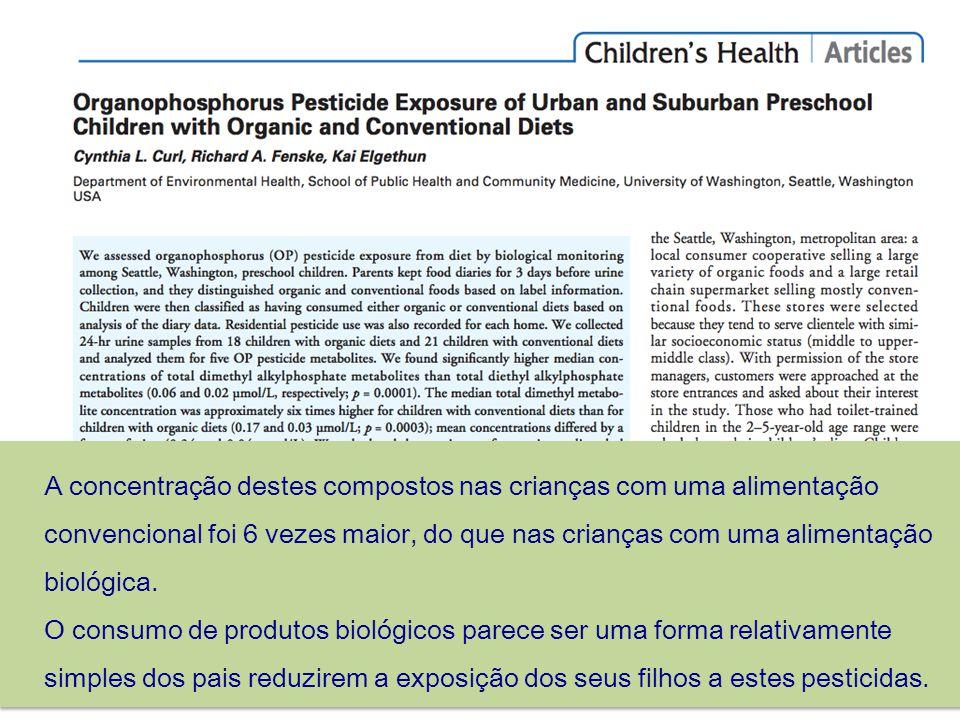 A concentração destes compostos nas crianças com uma alimentação convencional foi 6 vezes maior, do que nas crianças com uma alimentação biológica.