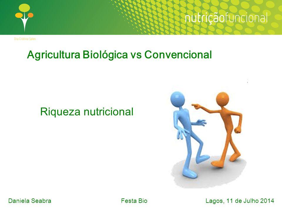 Agricultura Biológica vs Convencional