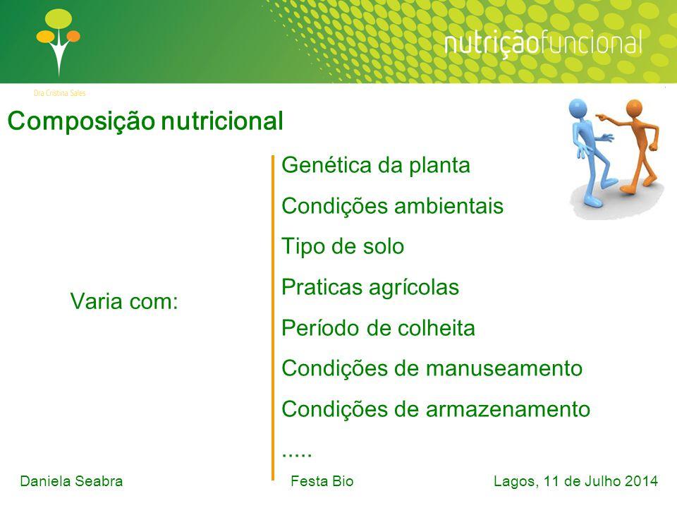 Composição nutricional